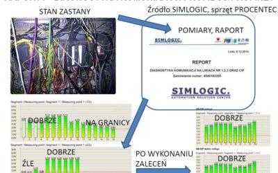 Diagnostyka sieci przemysłowych PROFIBUS & PROFINET