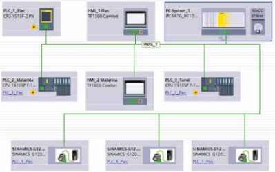 Wdrażanie rozwiązań weryfikujących produkcję w systemie SCADA na bazie standardu Przemysł 4.0 widziane okiem użytkownika.